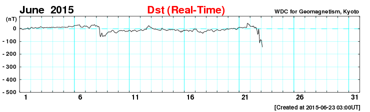 20150623_dst1506